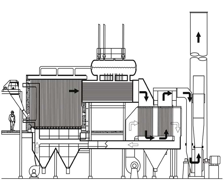 John Thompson 23 t/h Wood-fired Hybrid Boiler Case Study