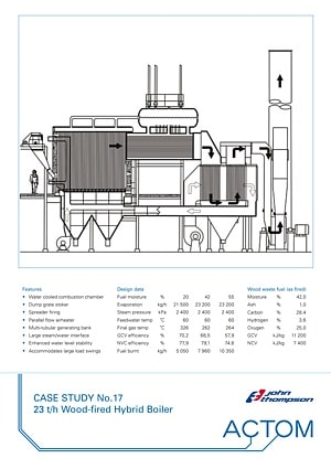 Case Study 17 - 23 th Wood-Fired Hybrid Boiler